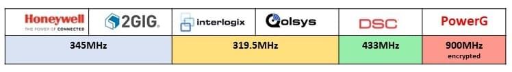 Wireless Compatibility